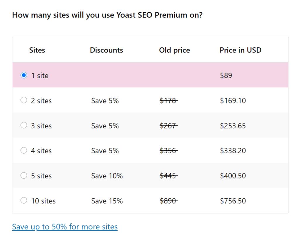 Yoast SEO premium fiyatlandırması