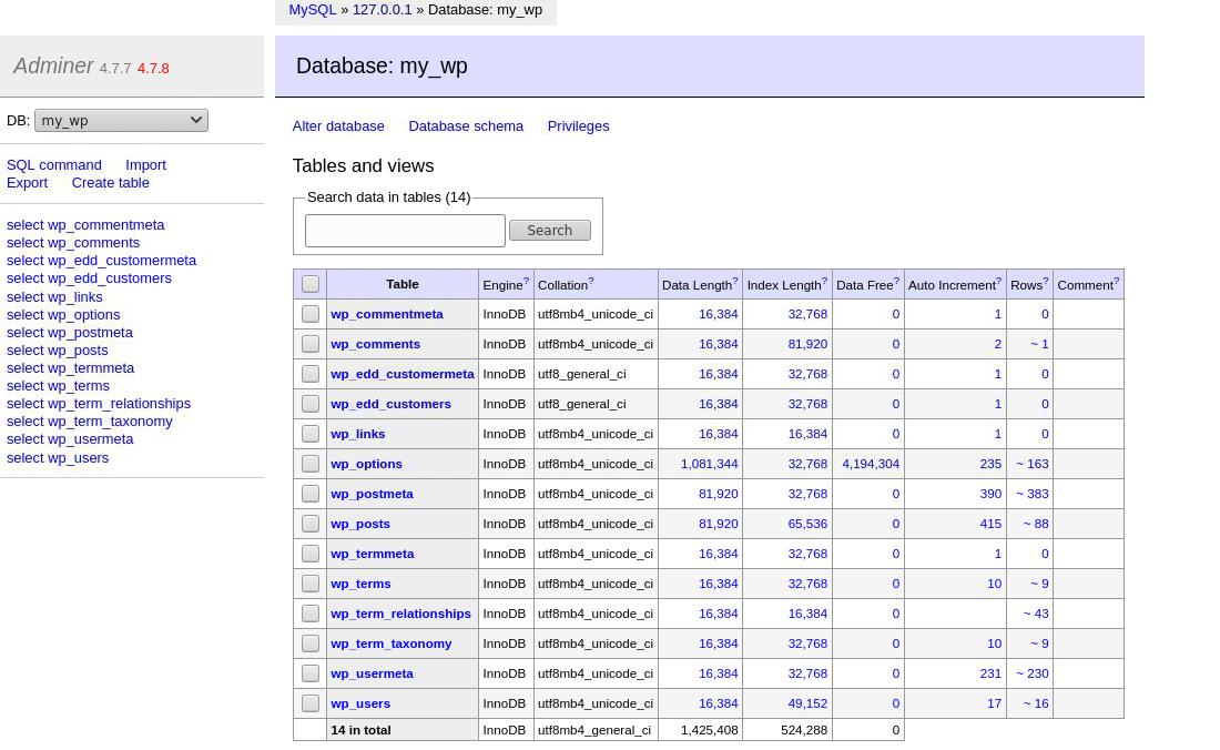 Adminer ile bir WordPress veritabanını keşfetme
