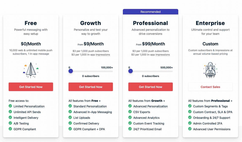 OneSignal fiyatlandırma teklifleri